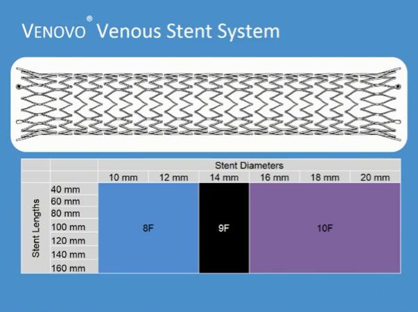 FDA aprova o stent Venovo Venous da BD para tratar oclusão venosa iliofemoral